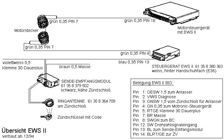Bmw Ews Module Location Moreover Lincoln Wiring Diagrams
