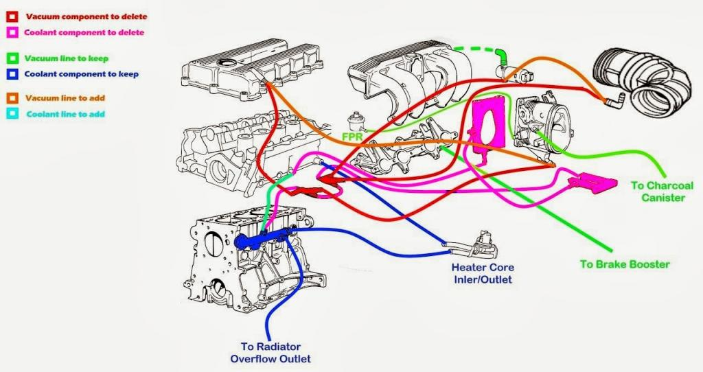 232951 Ebooks Automotive Vw Jetta Wiring Diagram 2 8 1998 likewise P 0900c1528008afc2 as well T6540638 Need firing order diagram chevy s10 moreover Dodge Ecu Schematic Diagram furthermore 87 Toyota Pickup 22r Wiring Diagram. on 91 nissan pickup wiring diagram
