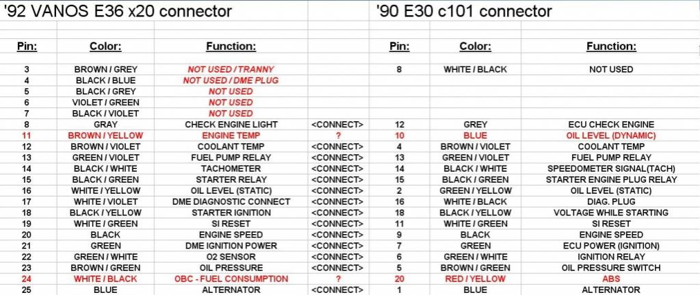 e34 wiring diagram wiring diagrams e34 radio wiring diagrams get image about diagram
