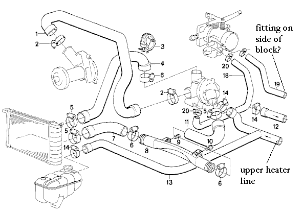 Youan: Bmw E30 325i Engine Diagram