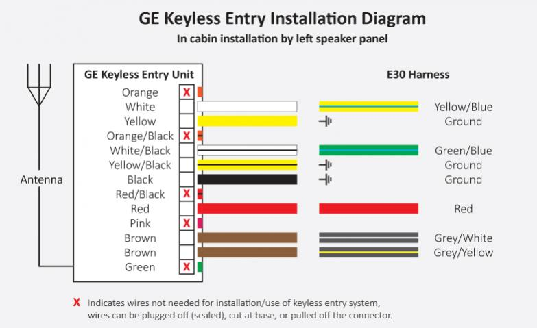 Diy ge keyless entry write up r3vlimited forums attached images asfbconference2016 Image collections