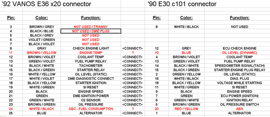 e30 wiring diagram wiring diagram and hernes bmw e30 radio wiring color diagrams